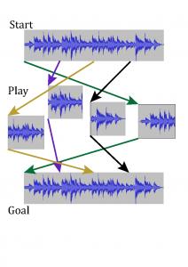 Audio Jigsaw Puzzle